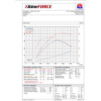 Chiptuning MERCEDES A CLASS W176 A250 2.0L 16V 155kW/211HP MED17.7.2 M270DE20