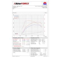 Chiptuning MERCEDES A CLASS W176 A180 1.8L 16V CDI 80kW/107HP CRD3.XX OM651930